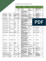 Lista de precios de medicamentos en Bolivia