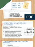 Grupo 12 ESTRUCTURA   DE LA   CADENA   DE SUMINISTROS 1 (1).pptx