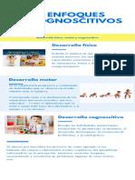 Infografia aportes del desarrollo infantil (2).pdf