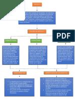 Mapa Conceptual-El Archivo.docx