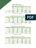 Estadística Descriptiva y Cruce de Variables