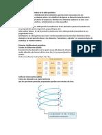 Distribución de elementos de la tabla periódica