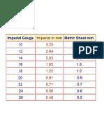 sheet gauge thickness
