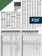 PXS3000_builtinmusicdatalist_A_ES.pdf