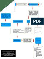 Auditoría y enfoque organizacional sistémico