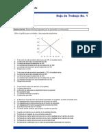 Hojas de Trabajo 1 Proceso de Mercado oferta y demanda