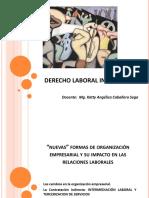 FORMAS DE ORGANIZACION EMPRESARIAL - INTERMEDIACION LABORAL - sesion 10.ppt.pdf