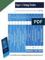 History-of-Strategy-Timeline.pdf