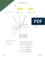 Fonctions_hyperboliques