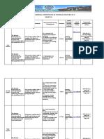 Imel Talag- MELCs_Matrix in Technical Drafting NCII G10