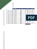 Distribución de frecuencia con medidas de tendencia centrales.xlsx