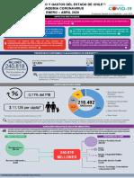 Infografía Covid Ene-Abr 2020