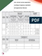 9_JAPANESE_STANDARDS.pdf