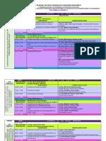 programa congreso de pediatria
