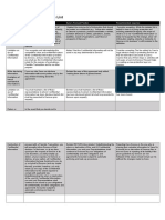 M&A Task 1 (Issues List Template)