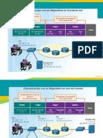 Redes IPV4