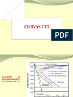 15-Curvas-TTT-22-OCT-16-proxima-clase.pptx