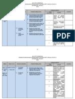 TAHUN 5_SEMAKAN RPT MATEMATIK.pdf