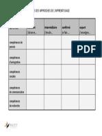 grille dauto-évaluation
