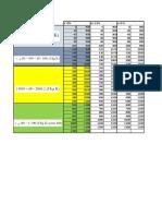 Analyse thermique  du béton référence