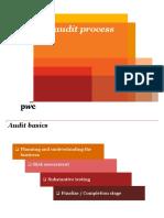 The Audit process (part 1 & 2)