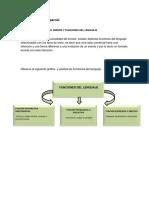 INTENCIONALIDAD DEL EMISOR Y FUNCIONES DEL LENGUAJE-Lp1 .Unidad 1 (1)