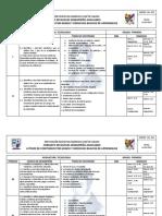 DBA_CONTENIDO_ESTANDARES_INFORMATICA (1)