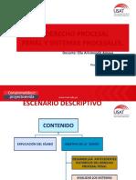 1.EL DERECHO PROCESAL PENAL.pptx