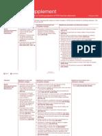 IFRS_News_Supplement_Feb05