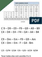 Campo Harmonico, progressões, acordes com baixo alterado, com 9 e 4.