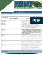 288286866-Actividad-Central-Unidad-1-Diseno-de-Un-Producto-Electronico-Con-Microcontroladores.pdf