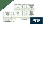 Excel Funciones de Datos