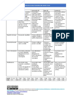 Griglia di valutazione per book talk