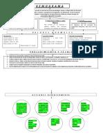 237700890-Mapa-Conceptual-Hemograma.docx