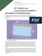 baixe-o-pdf-tabela-com-habilidades-prioritarias-da-bncc-e-atividades-de-alfabetizacao.pdf