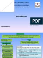 PENAL II MAPA CONCEPTUAL DERECHO PENAL GENERAL