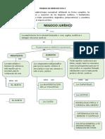 TRABAJO DE DERECHO CIVILffQ II.docx