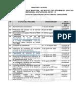 CONVOCATORIA CAS N° III UGEL Cotabambas