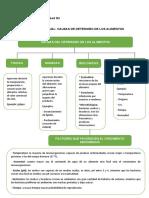 mapa conceptual - causas de deterioro de los alimentos