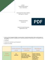 Constructivismo social mapa actividad 3