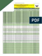 Lista de vendas CS BRASIL Nº 300 - 25.06.2020