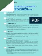 MODELO INTERESTRUCTURANTE - PEDAGOGÍA DIALOGANTE