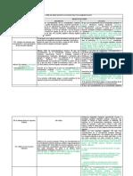 Ley 599 de 2000 modificaciones Delitos Ambientales