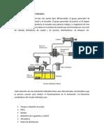 Elementos de un circuito hidráulico (1)