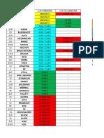 Coloração das Corretoras - B3 (2) - Copia