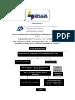 PROTOCOLO DE ASESORAMIENTO VIRTUAL ANTE LAS CONTINGENCIA PROVOCADA POR EL COVID-19.pdf