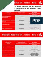 NORMAS TRANSITORIAS ING INDUSTRIAL EPE Malla 12 2020-2.pdf