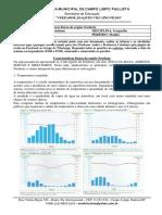 7° ano geografia 03.08 a 07.08 - Característica físicas da região Nordeste Cristiane e André