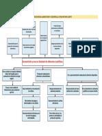 arbol de problemas 4.pdf