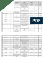 list-of-facilitators